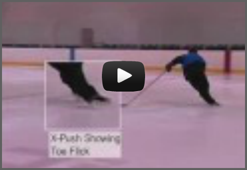 This video highlights the major parts of effectively crossing over while skating.