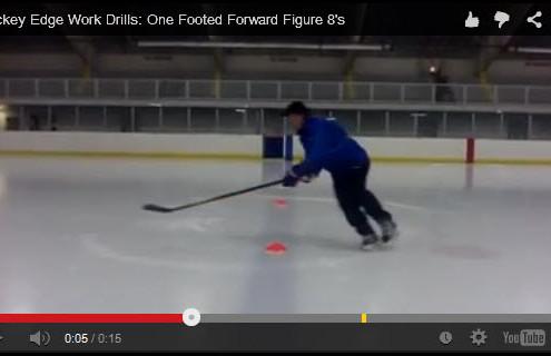 Hockey Edge Work - One Footed Figure 8's