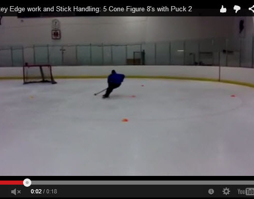 5 Cone Figure 8 Tight Turn Hockey Drill