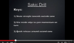 Power Hockey Moves- The Joe Sakic
