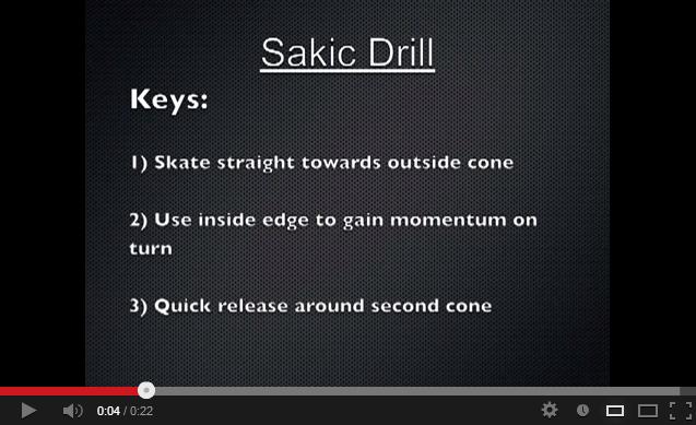 Power Hockey Moves- The Joe Sakic