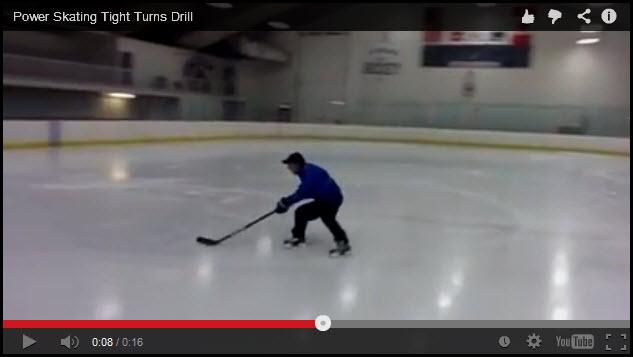 Power Skating Drills