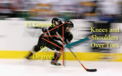 Hockey Skating Posture