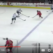 Johnny Gaudreau Goal Analysis